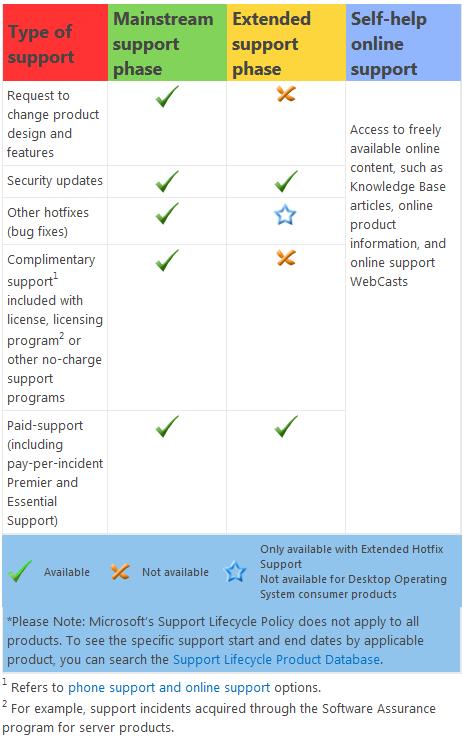 Microsoft Support Lifecycle - Mozilla Firefox_2013-04-20_18-58-39