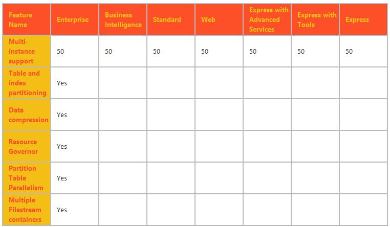 2013-07-25 18_43_04-Book1 - Excel