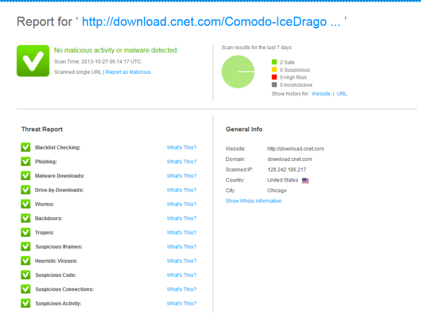 Report for httpdownload.cnet.comComodo-IceDragon3000-2356_4-75856204
