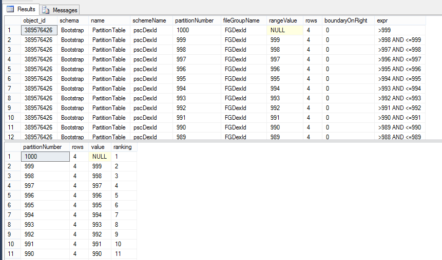 2014-04-17 10_48_46-SQLQuery5.sql - (local).Examples (CORP_richard.lee (51))_ - Microsoft SQL Server