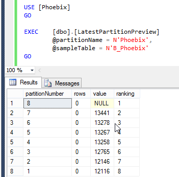2014-08-13 13_40_52-Split_CCI.sql - (local).Phoebix